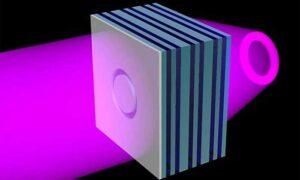Metamaterial dan Aplikasinya