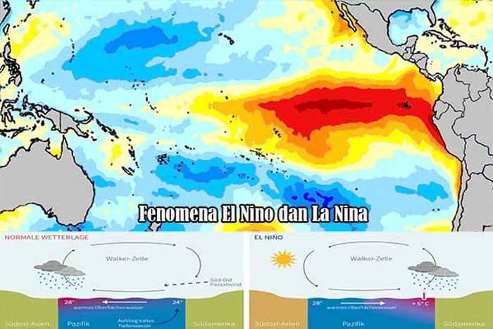 El Nino dan La Nina